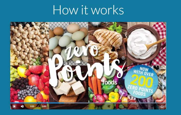 Weight Watchers Freestyle and pictures of zero point foods