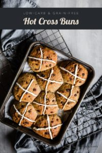 Low-Carb Hot Cross Buns   The KetoDiet Blog