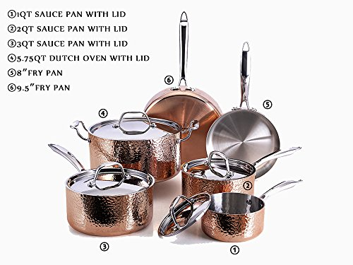Oprah Suggested Her Favorite Things - Fleischer & Wolf Seville Series Cookware Set (10-Piece) - Tri-ply Hammered Stainless Steel Copper-Oven and Grill...