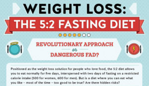 Fad Diets – Hidden Risk To Your Health