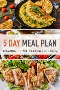Free Diet Meal Plans – Finding Foods For Weight Loss
