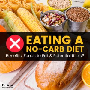 Learn the Truth Behind the No Carb Diet