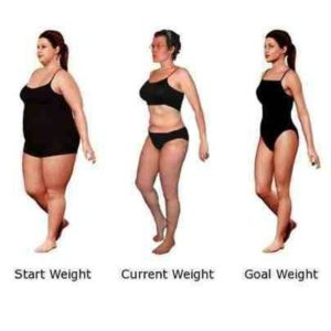 The Secret of How to Lose Weight Quickly