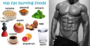 To Six Pack Abs – Eat Well