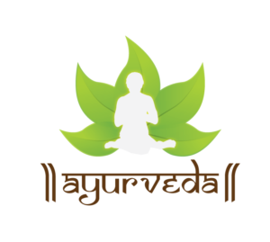 About Ayurveda – A Historical Look