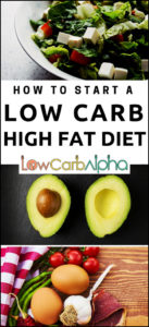 Low Carb Foods List for a Naturally Low Carb Diet