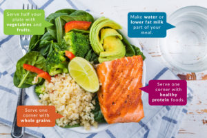 How Do You Maintain a Healthy Diet? – Great Resources!