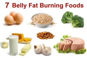 How to Lose Belly Fat With Diet