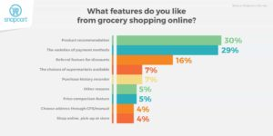 Comparison Shopping: The Inevitable New Trend Of Online Shopping