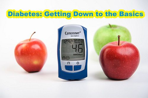Diabetes- Getting Down to the Basics