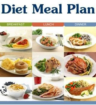 Lose Stomach Fat – Eating and Diet Plans That Work